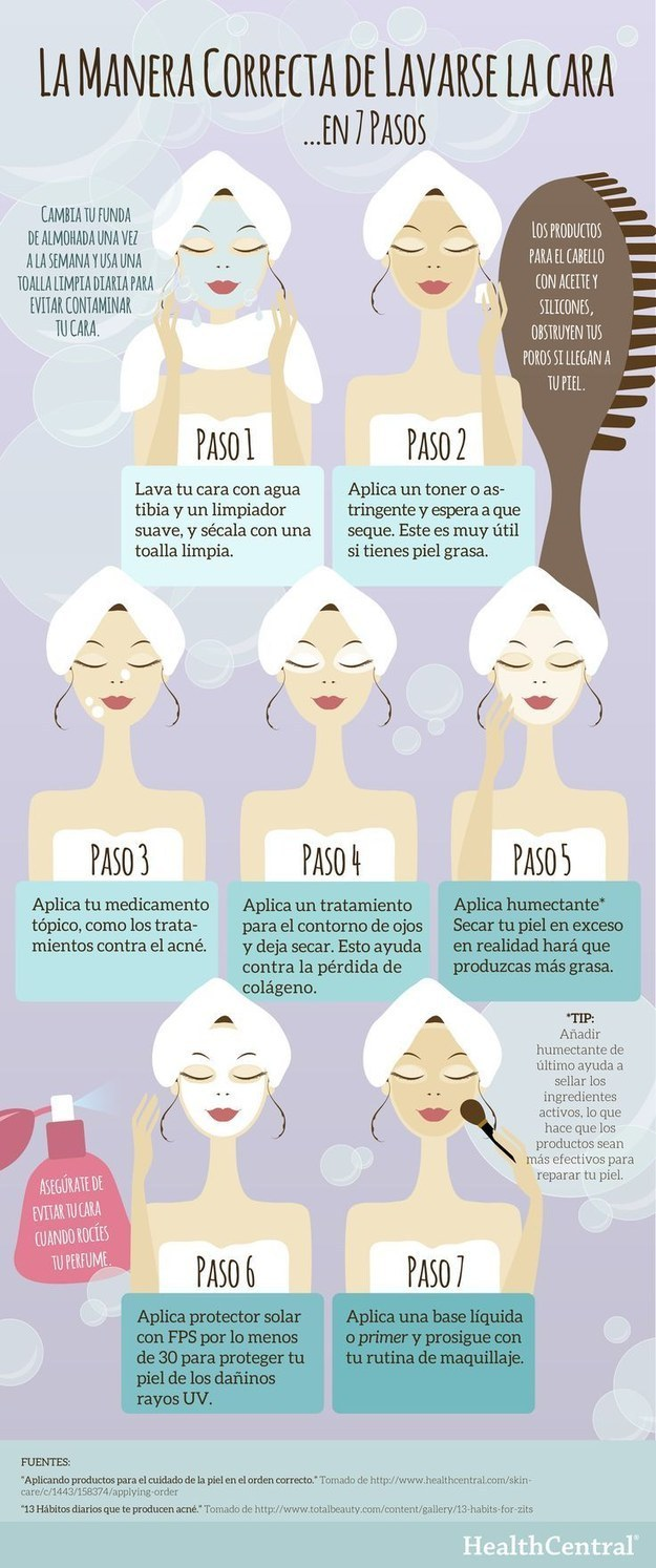 Lavarse la cara.jpg